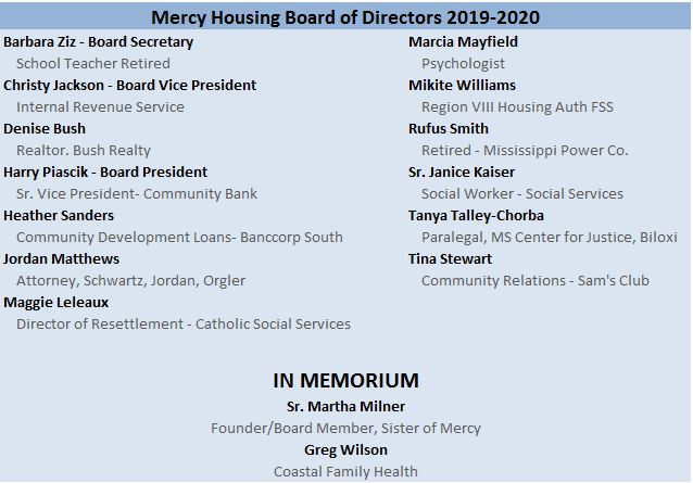 Board Of Directors Mercy Housing And Human Development